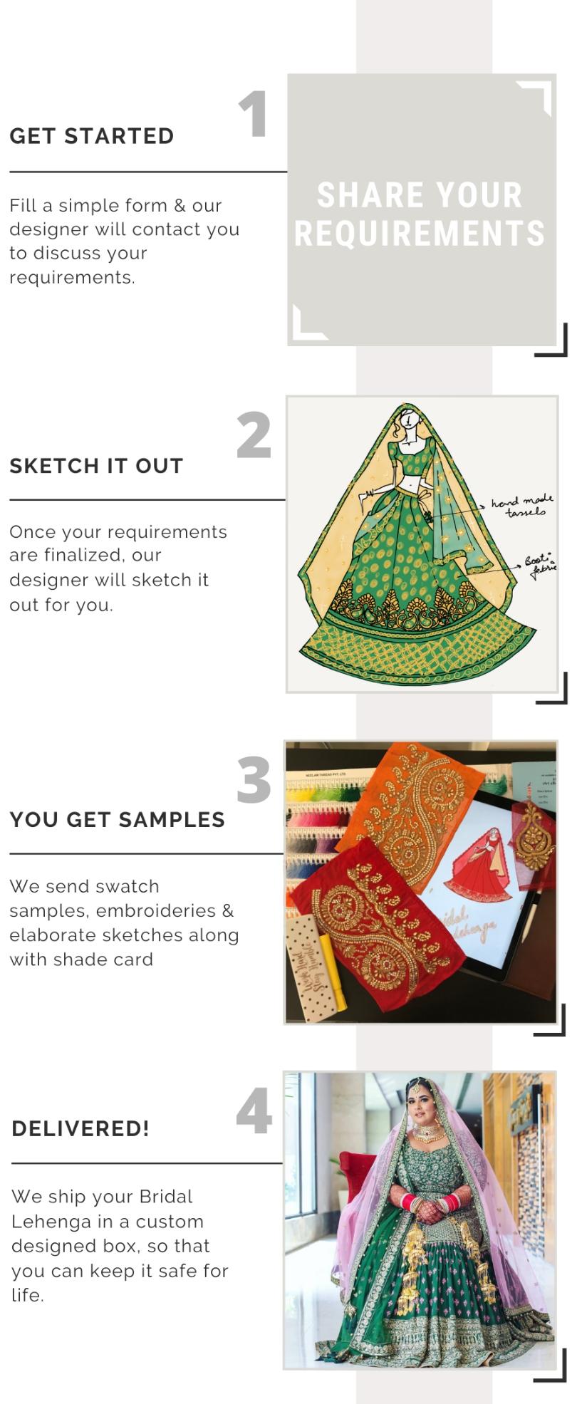 process of getting your Size Lehenga - GetEthnic