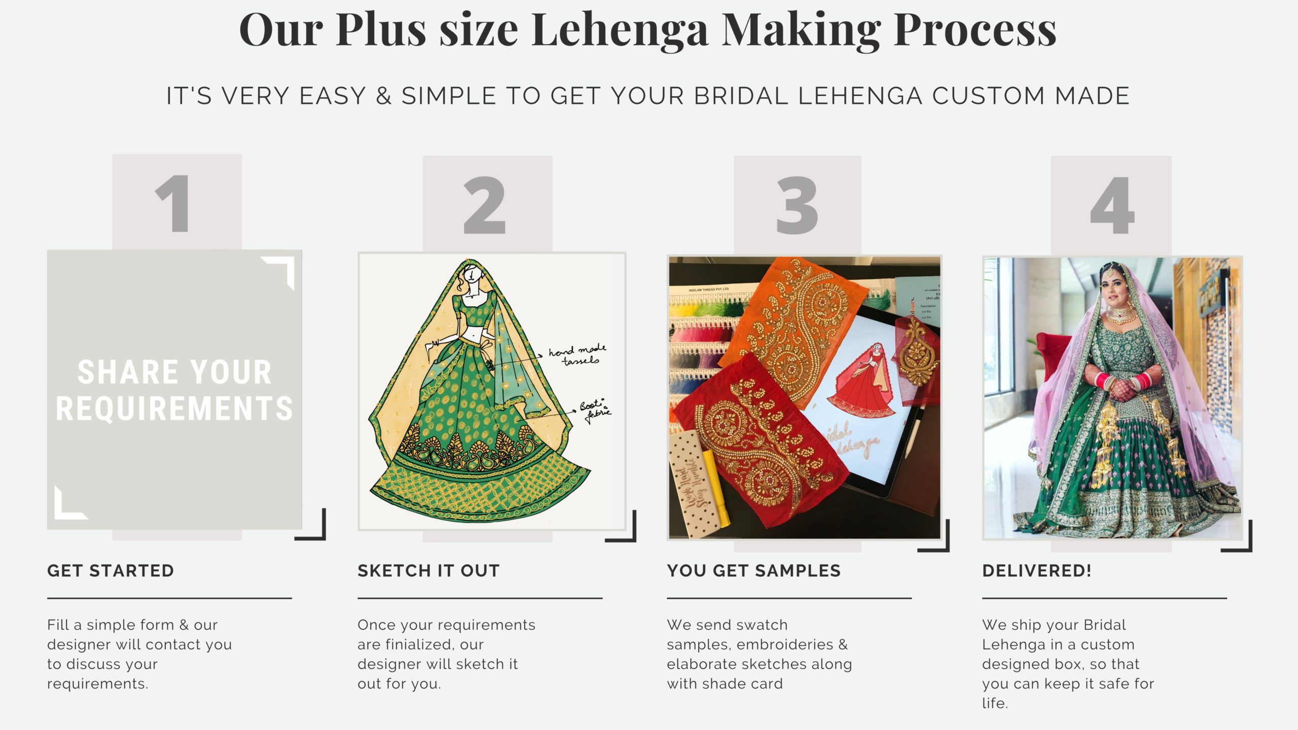 process of getting your Size Lehenga - GetEthnic