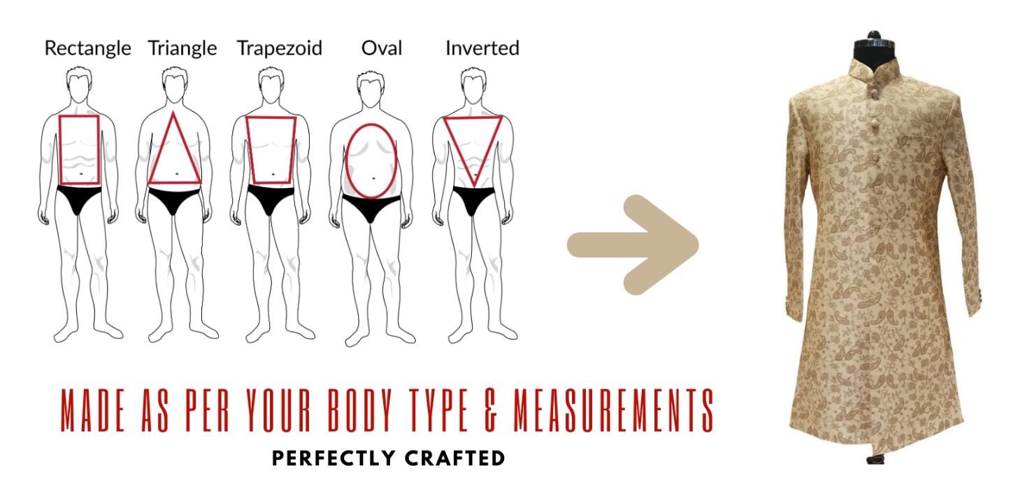 Sherwani for all body type