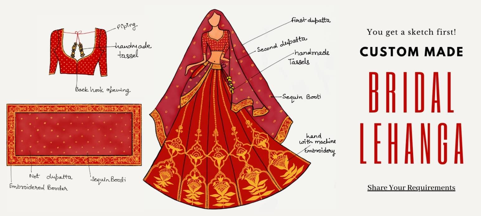 Bridal Lehenga Sketch